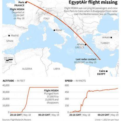 Lezuhant egyiptomi gép: Hangfelvételt hoztak nyilvánosságra