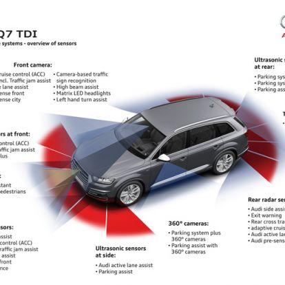 Lakossági NOHAB - Bemutató: Audi SQ7 - 2016.