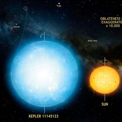 Az univerzum eddig mért leggömbölyűbb természetes égitestét fedezték fel