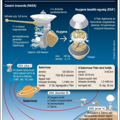 Küldetésének utolsó szakaszához érkezett a Cassini: megmutatjuk a legszebb felvételeket