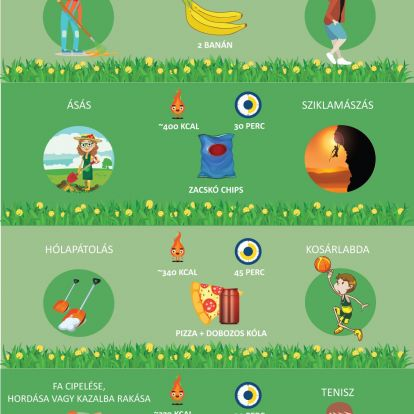 Mennyi sportot jelent a kertészkedés? – kalóriában mérve