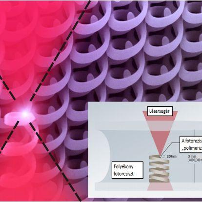 3D nyomtatás a nanovilágban