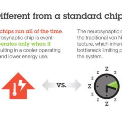 A Homo sapiens agyát utánzó chipet fejleszt egy új-zélandi fizikus
