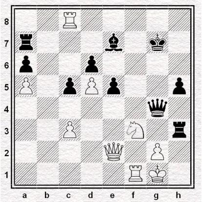 Retro sakkvilág: Karpov - Zsoldos (1973)