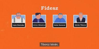 Friss: Magyarul is megjelent a Fidesz-maffiáról szóló rajzfilm, ami már letarolta Nyugat-Európát (+videó)
