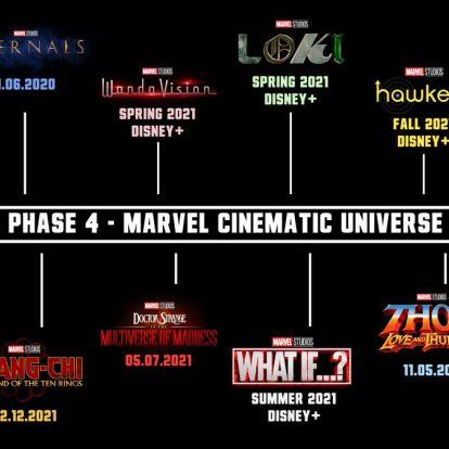 [SDCC2019] Minden, amit a 10 új Marvel filmes és tévés projektről tudni érdemes