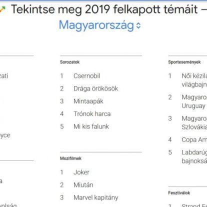 fmc.hu - Ezekre kerestünk rá legtöbbször a neten 2019-ben