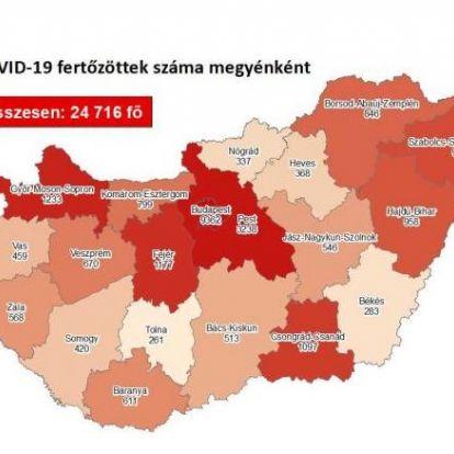 Több százzal emelkedett a fertőzöttek száma az országban