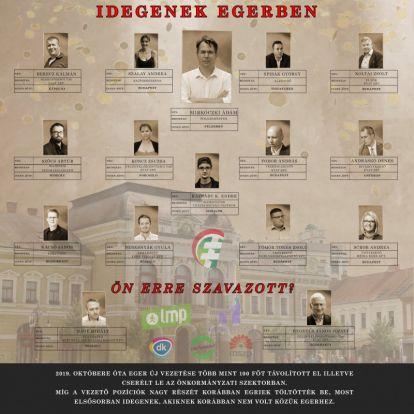 Lokális idegengyűlölet szításával próbálkozik a Fidesz Egerben