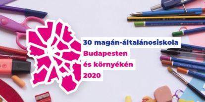 Orvosnak tanulj, édes gyerekem!– kiderült, hogy látják ma a magyar szülők gyerekeik jövőjét