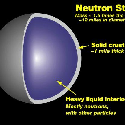 A brutális gravitációjú neutroncsillagokon még a hegycsúcsok is kisebbek egy milliméternél
